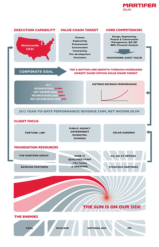 Martifer infographic copy.jpg