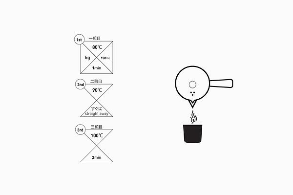 teafactorygen_rearinfo_displaytimes.png