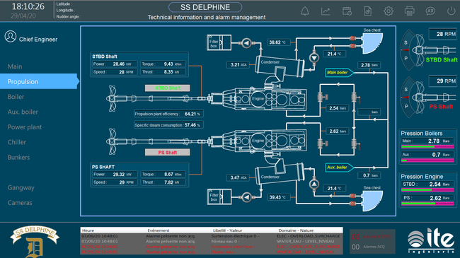 Propulsion SS Delphine vue1