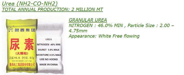 Granular Urea 46%
