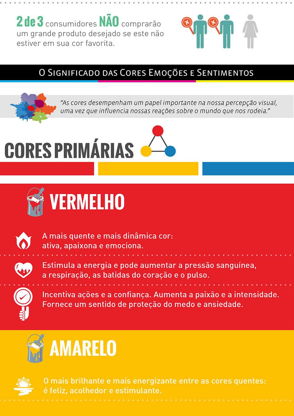 Psicologia das Cores 03.png