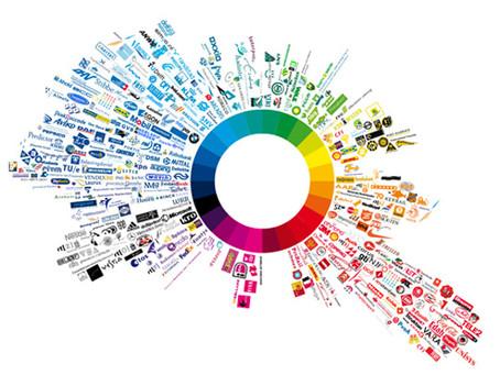 A simbologia das cores no marketing