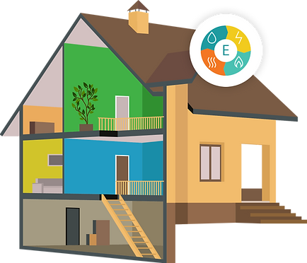 Macon GA energy audits