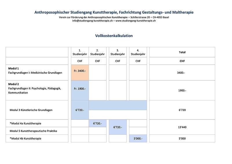 2020-11-22-Vollkostenkalkulation-Anthrop