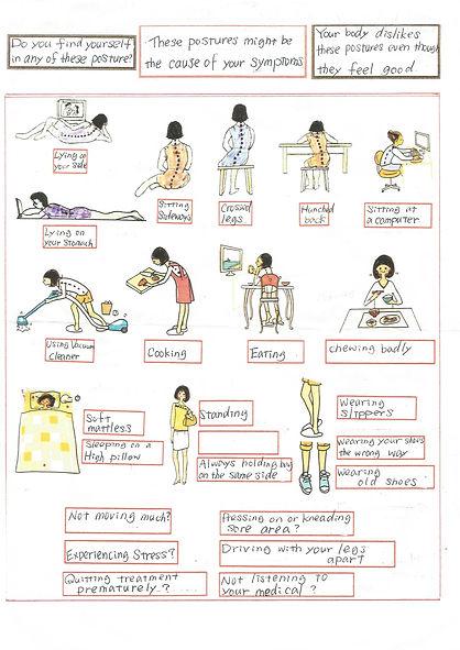 Daily posture