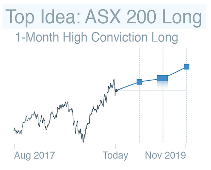 ASX_20190813.png