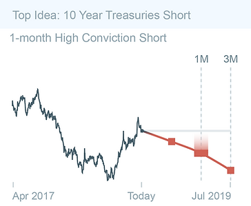 Treasury Short.png