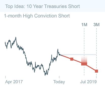 Treasury Short.png
