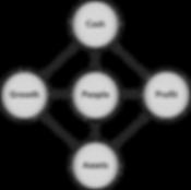 5DriverModel_digital_labels.png