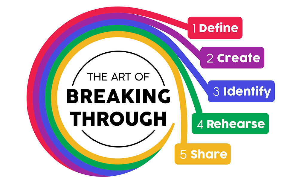 The Art of Breaking Through book overcoming challenges and personal goals