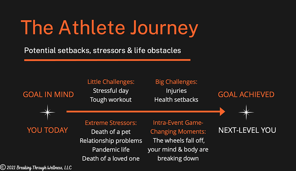 How Athletes Can Maximize Their Performance