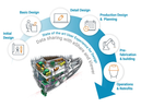 CADMATIC and NAPA join forces to provide integrated, intelligent ship design solution