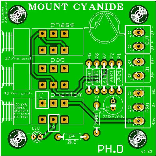 Ph.D (PCB)