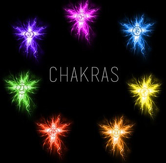 Are your Chakras Open?