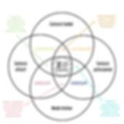 ikigai JE (1).jpg