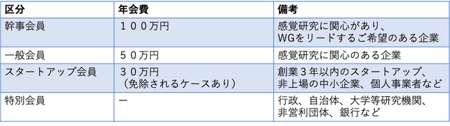 member_admission.png