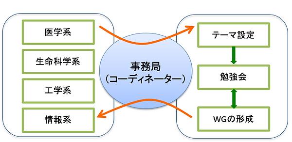 process1_hh.png