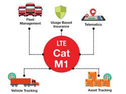 LTE Cat-M1