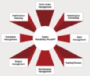 Asset-Reliability-Model.jpg