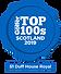 Scotlands-Top-100-Courses-2019-Course-Badge51.png