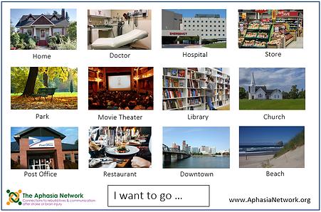 The Aphasia Network: Supported Communication Tools, ahasia resources, I want to go page for aphasia communication book