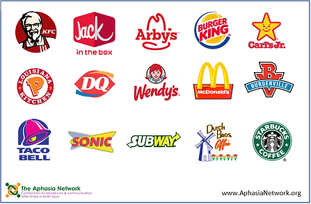 The Aphasia Network: Supported Communication Tools, ahasia resources, fast food list for communication book