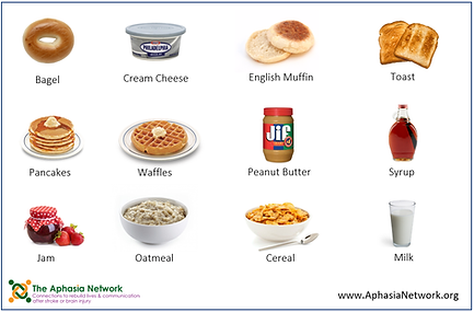 The Aphasia Network: Supported Communication Tools, ahasia resources, breakfast list for communication book