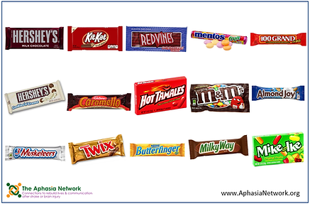 The Aphasia Network: Supported Communication Tools, ahasia resources, candy list for communication book