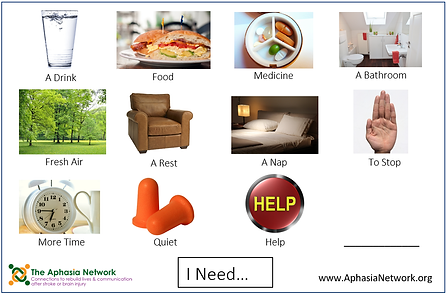 The Aphasia Network: Supported Communication Tools, ahasia resources, I Need page for communication book