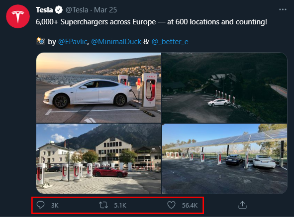 Annotated screenshot of a Tweet posted by Tesla with four photos of Tesla vehicles parked up at their Supercharger charging points