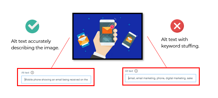 Example of accurate and incorrect alt text on an image related to email marketing.