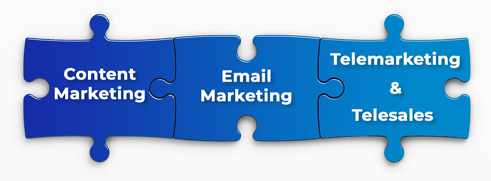 Three connected puzzle pieces that say: Content Marketing, Email Marketing, and Telemarketing & Telesales, depicting marketing integration.
