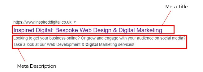 Example of the Inspired B2B Marketing meta title and description