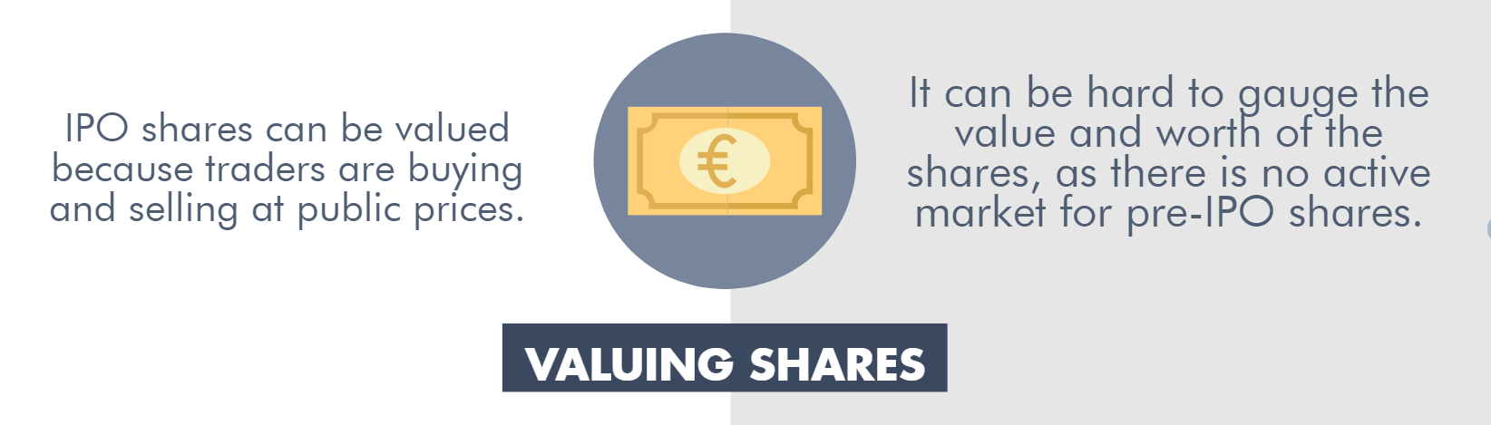 4valueing shares.PNG