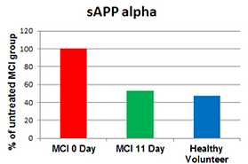 Sapp alpha.png