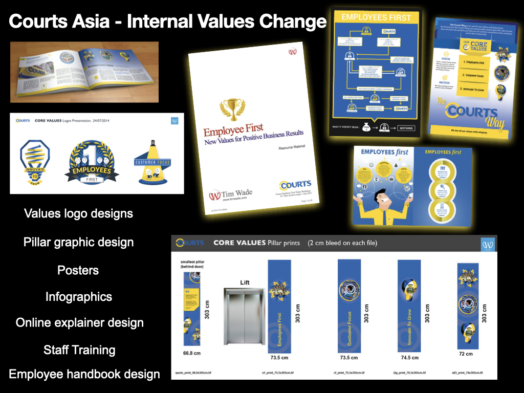 TIm Wade change consulting - case study