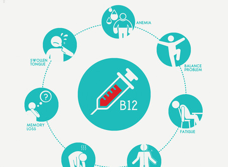 VITAMIN B12 ACU-POINT INJECTION