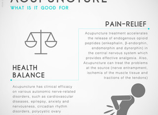What is ACUPUNCTURE good for