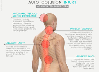 AUTO COLLISION INJURY ASSOCIATE DISORDERS