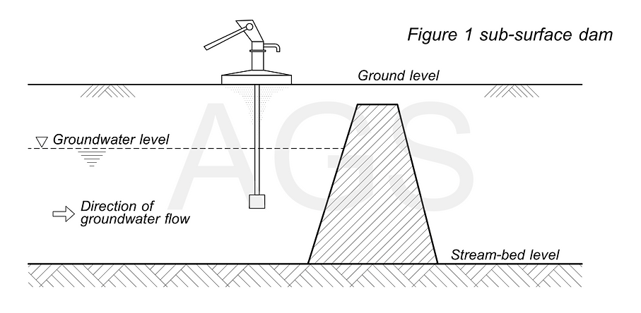 groundwater dam figure 1.png