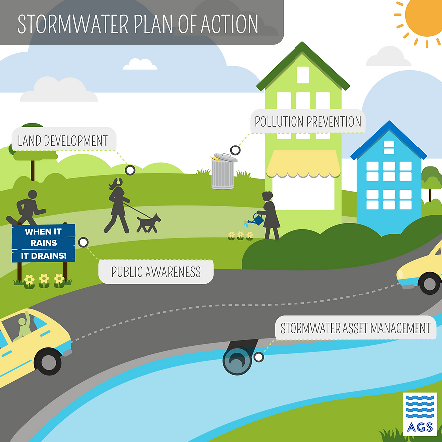 AGS-Stormwater-v1-02.png
