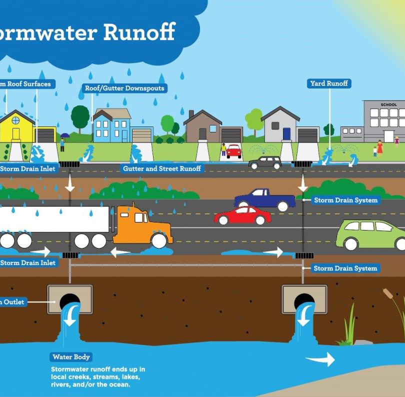 stormwater-info-1.png