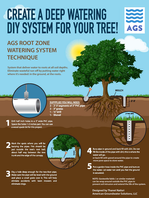 ags root zone watering system.png