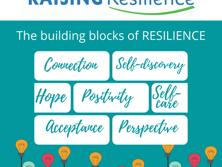 How to Practice the Building Blocks of RESILIENCE