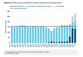 Alberta COVID ICU Capacity