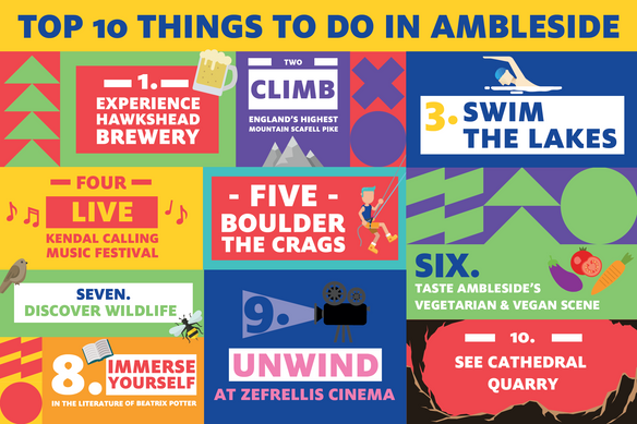 Top 10 things to do in Ambleside.png