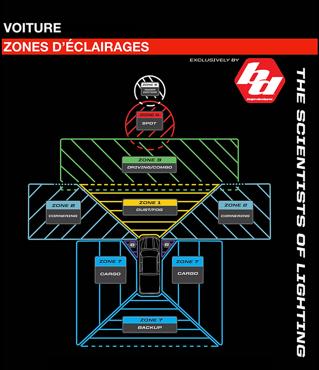 ZONE ECLAIRAGE VOITURE.png