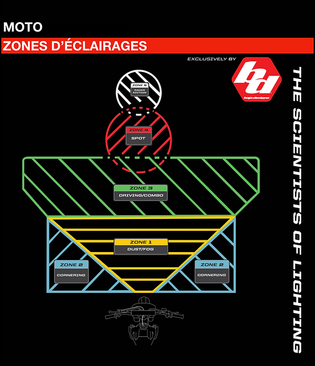 ZONE ECLAIRAGE MOTO.png