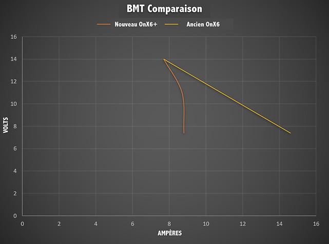 bmt comparaison fr.png