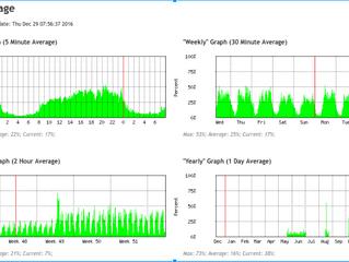 Caso de estudio router mikrotik RB951Ui